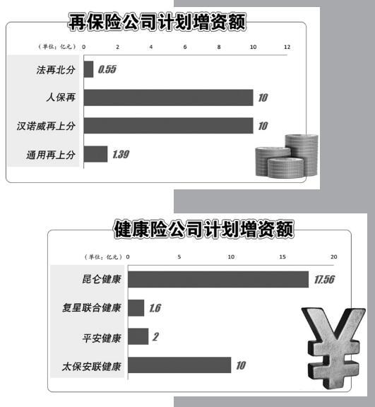 澳门浩博娱乐场 - 2019开年房企密集发债 专家:调控最严时期已过去