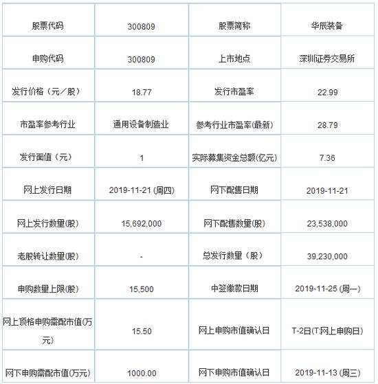 送彩金可提现金-有特色的产品却不受市场认可,东风标致508L真的不行?