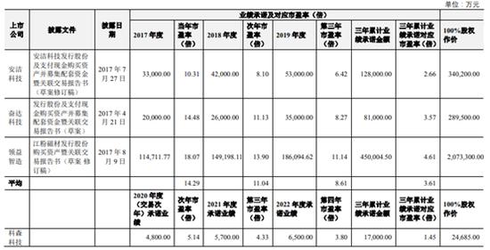申博太阳城游戏帐号登入 信达国际:思城控股短线买入评级 目标价3.2港元