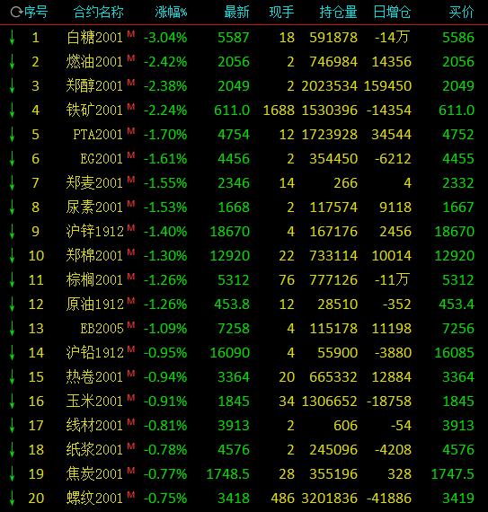 http://www.uchaoma.cn/caijing/1260835.html