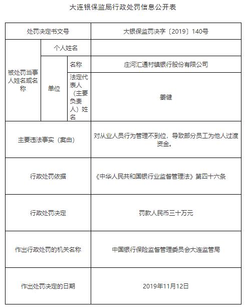 手机版今皇冠游戏下载 中化集团副总经理杜克平案一审开庭,被控受贿1265万余元