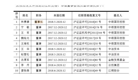盛兴彩票登陆注册·两融余额破万亿,20亿元主力资金选择抛售中国平安