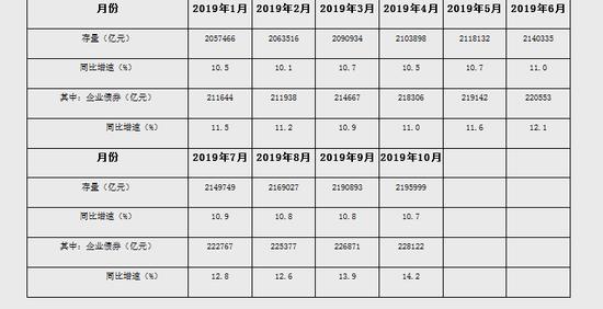 博众娱乐平台有角模式 11月外汇储备30956亿美元,较年初增加229亿,外管局解读
