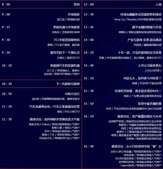 合乐888手机版怎么样,王宏远:长牛慢牛行情已开启 中国资本市场未来会更好
