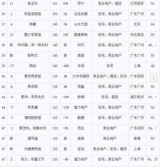 """凤凰号登陆平台 - ETF成本高 中小基金公司""""想说爱你不容易"""""""