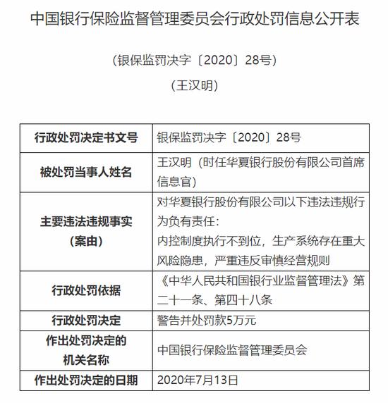 华夏银行收到110万罚单 该行时任首席信息官同时领罚