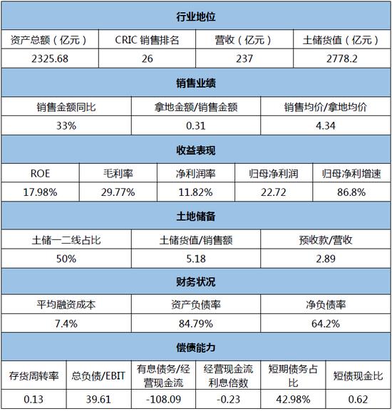 """华亿娱乐登入-四川北路上甲级写字楼""""人气旺"""",入驻企业为何把上海这条马路看作""""潜力股"""""""
