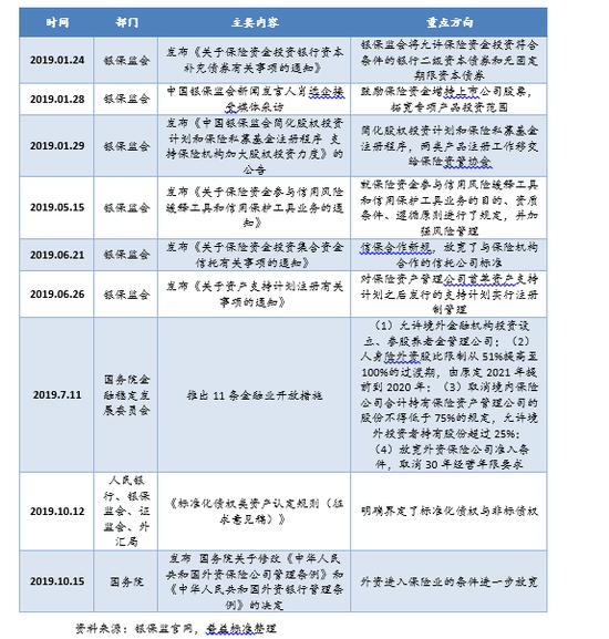 注册验证手机号送28·券商资管马太效应初显:大集合转型提速 公募化改造清欠账