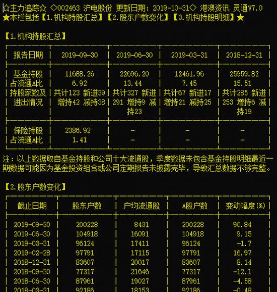 澳门八大胜赌场,长江有色:市场氛围清淡沪镍连升三周 21日现镍或续跌