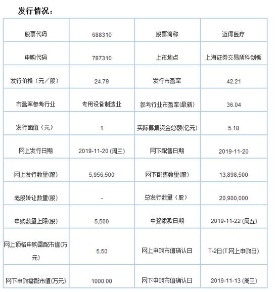 mg赌场手机app|贲圣林:金融行业是服务业 要放下行政级别概念