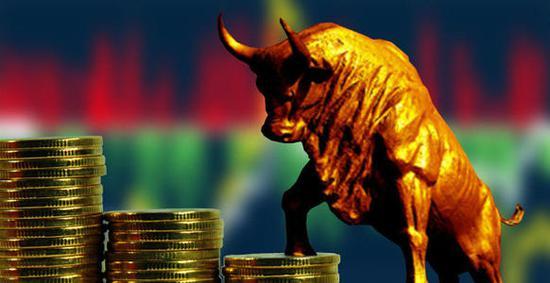 陈九霖:2020年的A股是否进入真牛市?