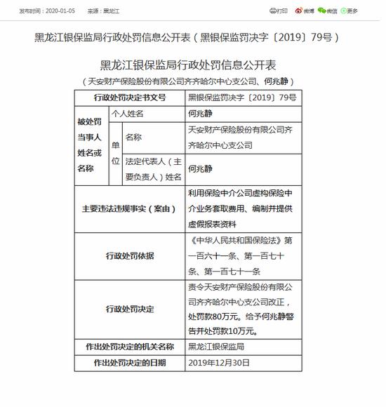 近日,黑龙江银保监局连开十一张罚单