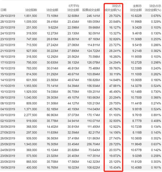 新永利网投,马卡调查:38%皇马球迷支持冬窗卖贝尔,22%支持夏窗卖