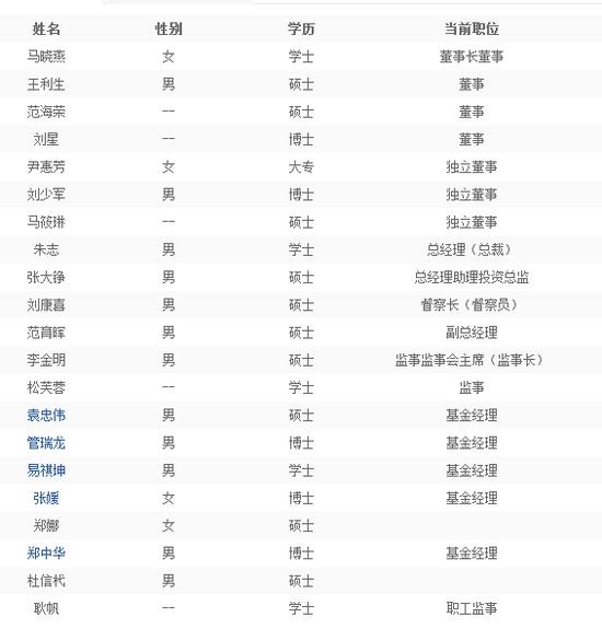 2016博彩全讯网点卡·工程师逃离无人车公司:寻找接盘侠失败的技术骗局