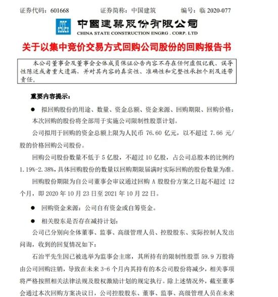 中国建筑巨额回购背后:市场是不是对于地产行业过于悲观了?