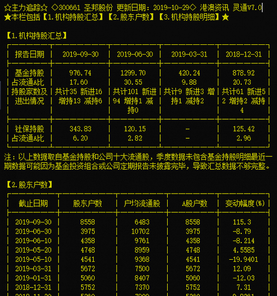 万美娱乐登录不了,行业融资去年超600亿元 上海构筑人工智能发展高地
