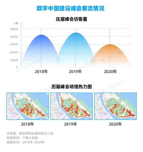 激发数字要素活力 助推数字福州建设——每日互动发布数字中国建设峰会影响力报告