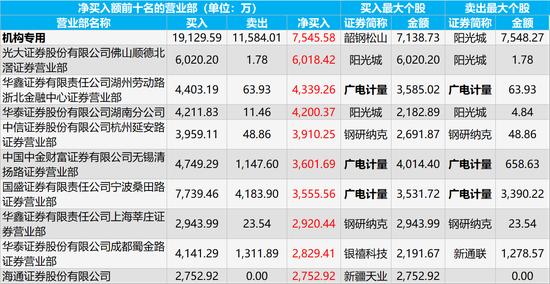 大家赢娱乐场老虎机 四川省第十三届运动会落幕 成都代表团获151金