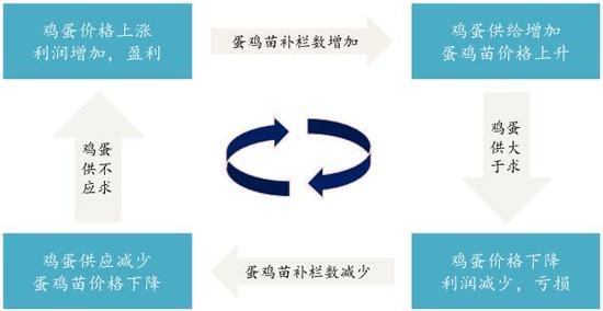 http://www.weixinrensheng.com/caijingmi/1562351.html