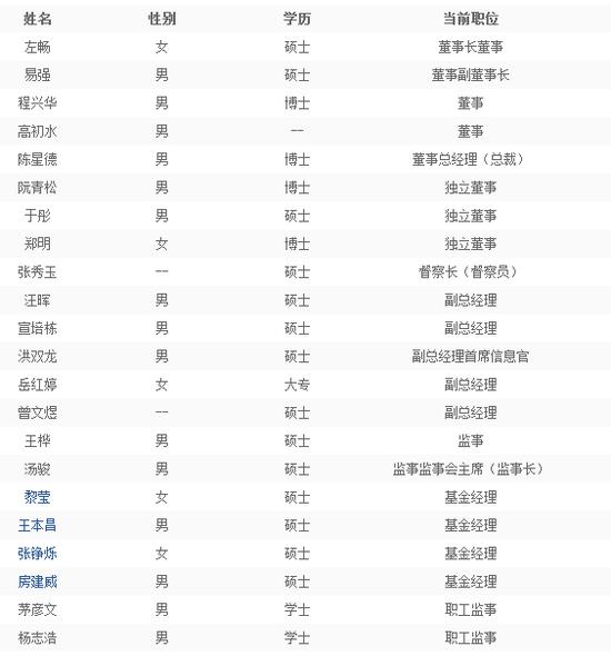大发体育官网大发体育官网 - 长和回应李嘉诚跑了:长江集团在内地投资规模庞大