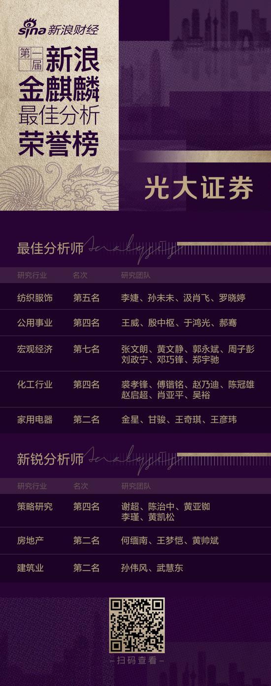申博太阳城官方下载·十二星座童鞋的爱情能否走得出校园