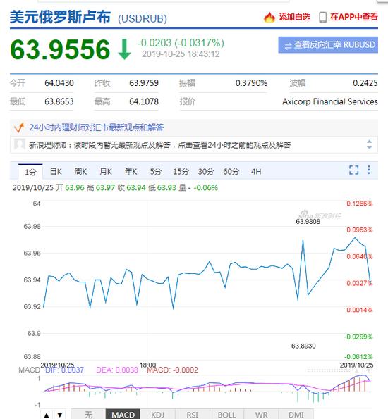威尼斯人娱乐网址真假_寿光灾区市场:菜价现一定程度上涨 已趋于平稳