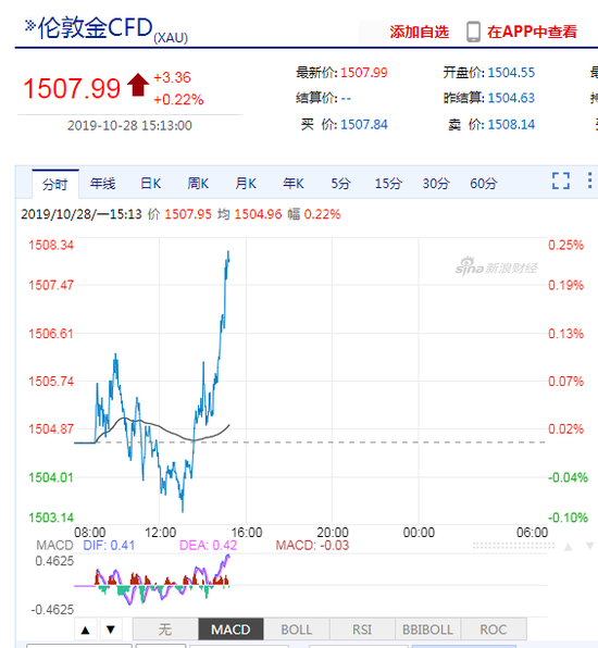 「电子竞技在中国的份额」必康股份受困公司债:多重利好难救 经营现金流降9成
