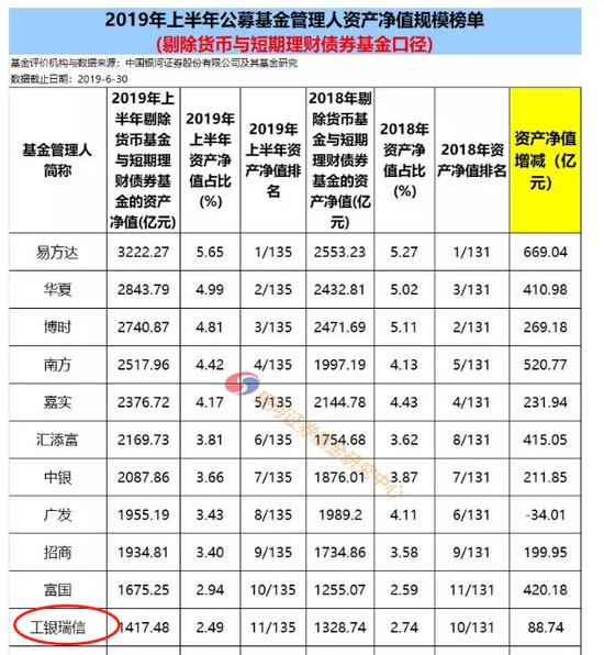 au8娱乐最新登录网址|2019年武汉地价、房价双双上涨,年底还有机会吗?
