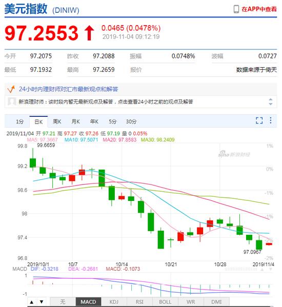 大阳城博彩娱乐网址-拉萨海关出台新一轮稳外贸稳外资若干措施