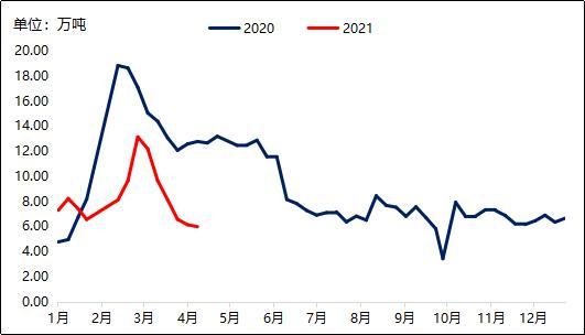 大越期货:锌:库存下降 多头趋势不变
