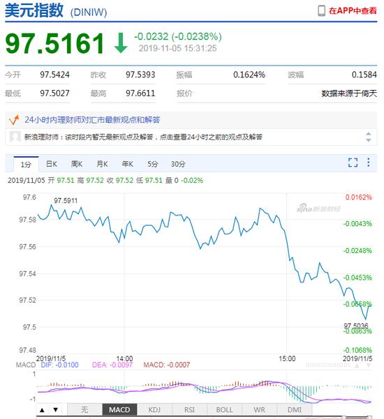 申博京网|中州期货:旺季需求不旺 纸浆震荡寻底
