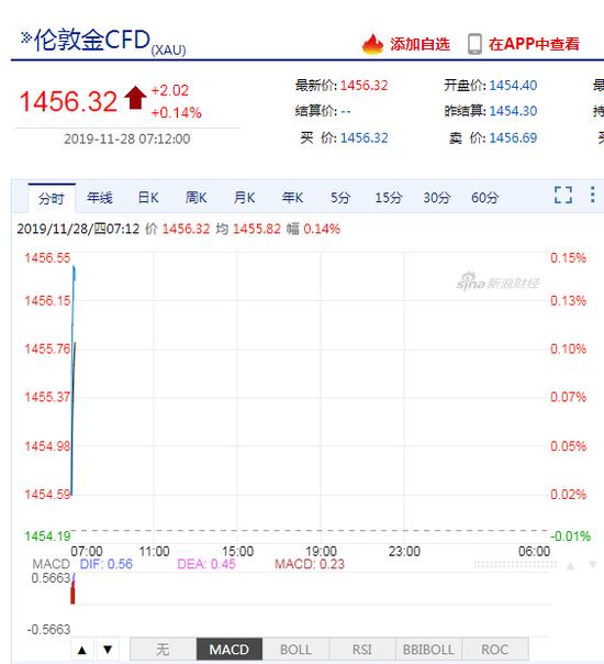 「亚虎娱乐官网首页送18」前11月房企销售TOP100揭晓 预计今年百强房企业绩稳中有升
