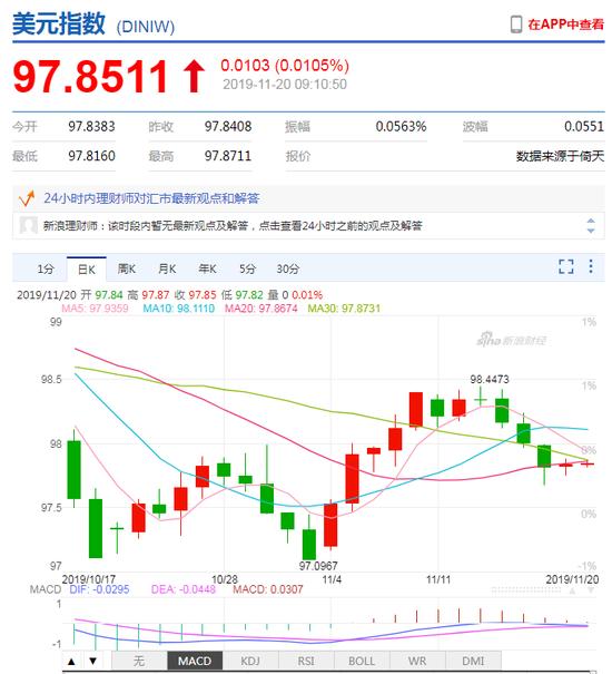 太阳城开户优,卖1辆亏1辆!上海3万余辆国五车待清 有经销商或倒闭