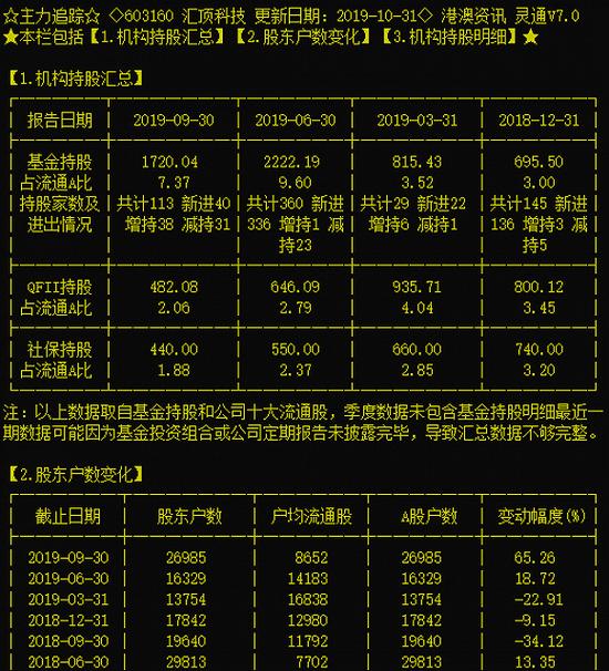 来彩网站|A股大面积下跌 后市不宜过分悲观
