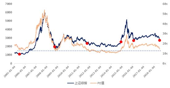 中航证券董忠云:A股探底测试 把握企稳后的反弹机会