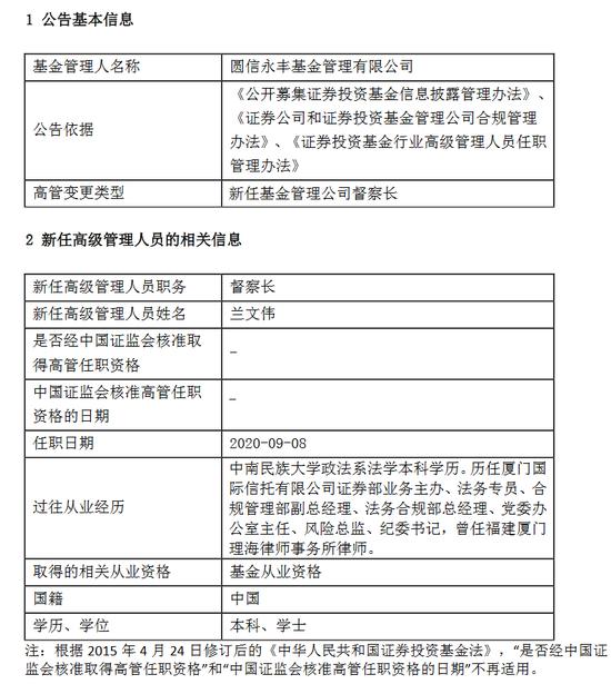 圆信永丰基金新任兰文伟为督察长 曾任厦门理海律师事务所律师