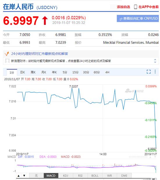 「亚游appios」1-11月重庆房地产开发投资同比增长4.5% 商品房销售面积同比下降7.0%