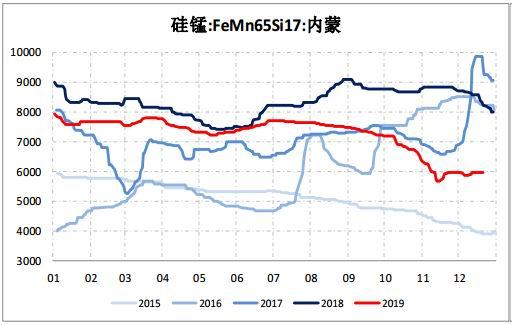 http://www.weixinrensheng.com/caijingmi/1453390.html