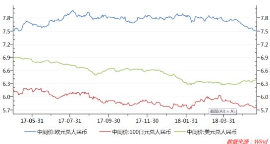 鄂永健:人民币汇率有望保持总体稳定
