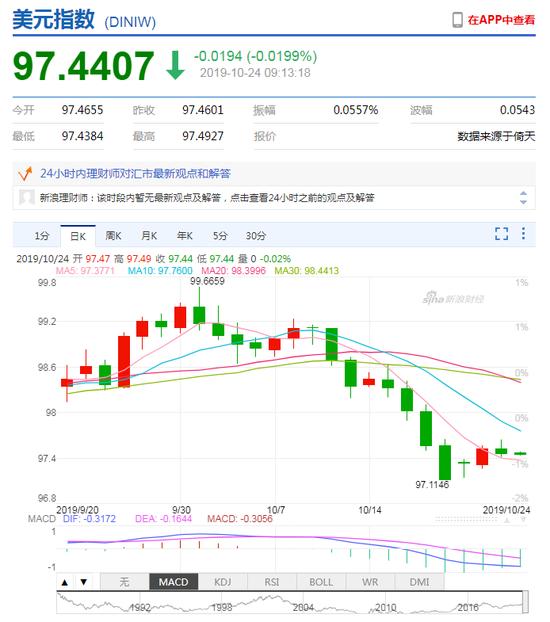 波音赌场规则,中美俄印顶级学者热评新中国经济建设,本周日开讲!