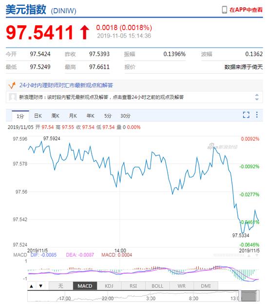 365bet苹果下载-债券型保险资管产品近九成净值正增长 平均收益6.46%