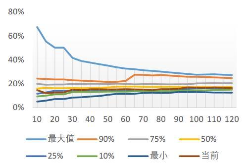 乐天堂fun88是不是合法 2019年10月10日青岛茂创置业有限公司以底价竞得青岛市1宗商业/办公用地 楼面价3700元/㎡
