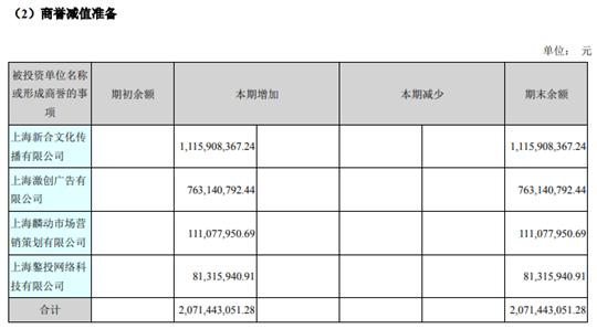 """「金沙用@55登录网址」小康股份重启东风小康重组 收购价三个月""""缩水""""近10亿元"""