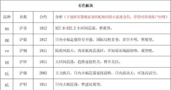 亚洲城娱乐场存款优惠·金华人注意!寄往北京快递安检全面升级,这些物品统统不能寄