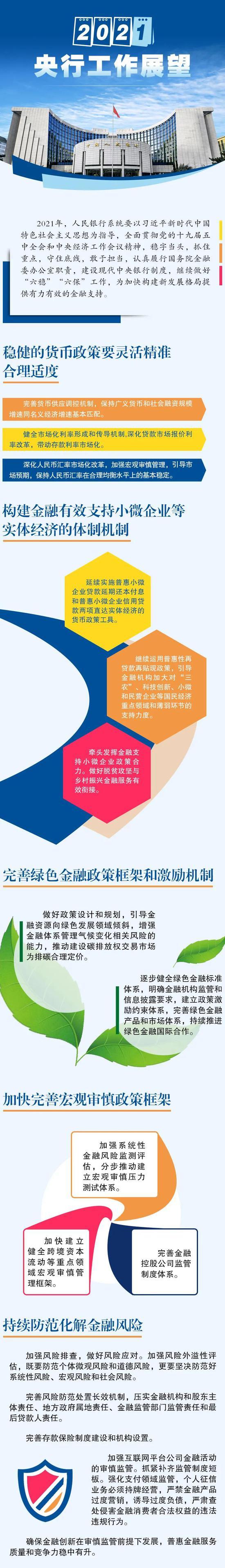 央行2021年工作展望:稳健的货币政策要灵活精准