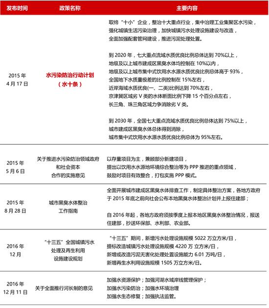 http://www.hjw123.com/shengtaibaohu/84900.html