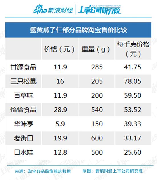 小赢家|高通再诉苹果请求禁售iPhone XS/XR 4年内星巴克中国店面将达6000家
