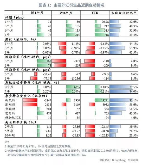 鲁政委:年末购汇如何选择?