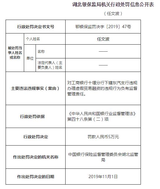 「hg0088游戏网址」销售未检疫私宰肉 两摊贩分别被罚10万元