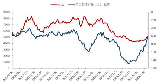comdmg333 - 郭施亮:长航油运获准重新上市将会给A股带来什么影响